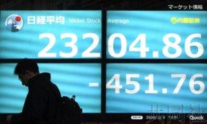 分析:中东局势引发金融市场剧震 前景悲喜交织