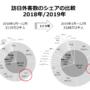 日本恐成防疫漏洞!为何未全面限制陆客入境?最大考量可能是这个