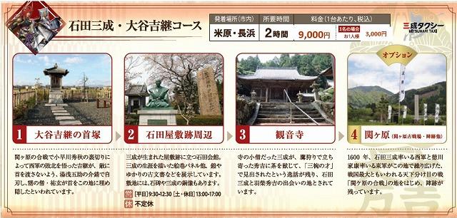 戦国無双タクシー 石田三成・大谷吉継コース 近江タクシーHPから引用
