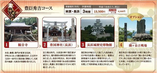 戦国無双タクシー 豊臣秀吉コース 近江タクシーHPから引用