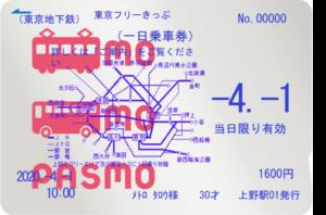简单操作就OK!持PASMO买「无限搭乘乘车券」超方便