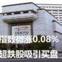 日经指数微涨0.08% 部分超跌股吸引买盘