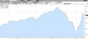 世界六大央行降换汇成本联手确保美元全球流动性