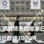 日本东京疫情未趋缓单日107例总数破3000例