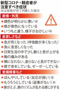 日厚劳省:居家轻症病患若出现表列紧急症状须立即就医