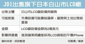 苹果传买JDI设备推入门款iPhone