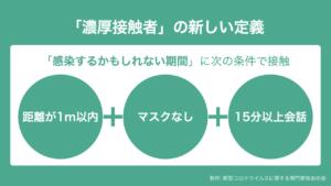"""日本修改新冠""""密切接触者""""定义"""