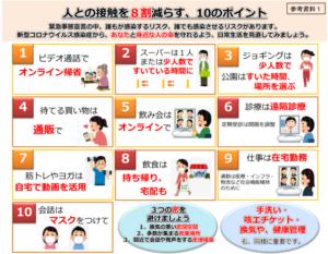 日本专家建议新生活方式习惯外出戴口罩