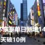 日本东京单日新增14例连7天破10例