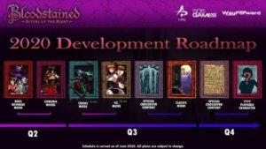 庆祝《血咒之城:暗夜仪式》突破百万销售量首度公开未来开发路线图