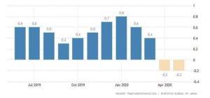 纽约Fed:日本殖利率曲线控制不算成功但可减少市场干预