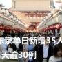 日本东京单日新增35人染疫连续4天逾30例