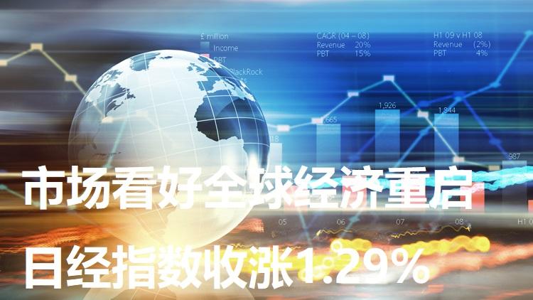市场看好全球经济重启 日经指数收涨1.29%