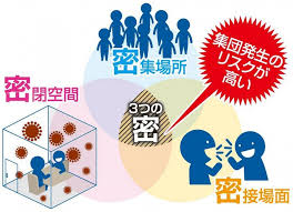 日本发生新冠集体感染670件 避免三密仍重要