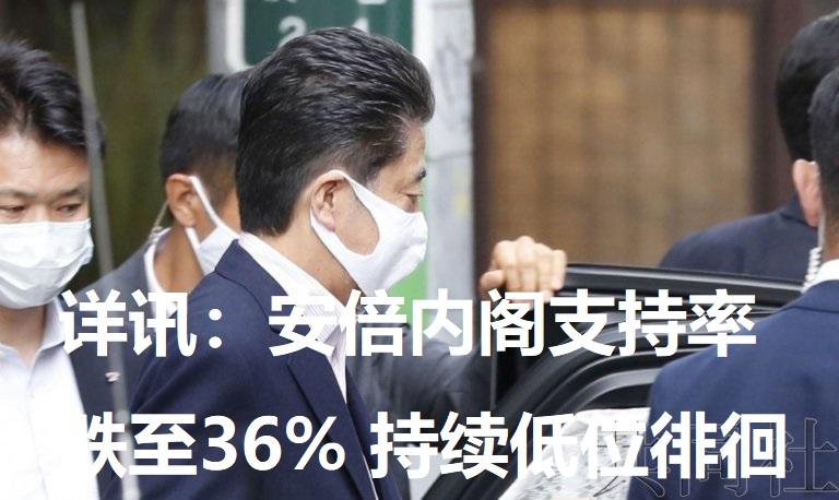 详讯:安倍内阁支持率跌至36% 持续低位徘徊