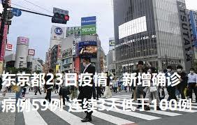 东京都23日疫情:新增确诊病例59例 连续3天低于100例