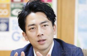 专访:环境相小泉进次郎欲财政支援可再生能源