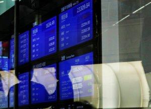 川普确诊东京股市跌到1个多月来最低