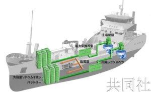 川崎重工将为全球首艘电动油轮提供推进系统