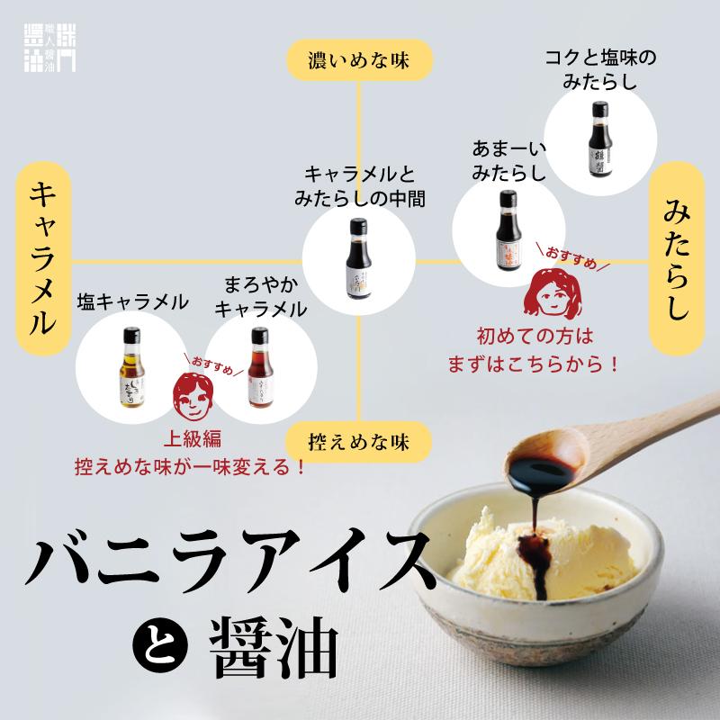 醤油をバニラアイスに垂らせば、みたらし団子の味に【連載:アキラの着目】